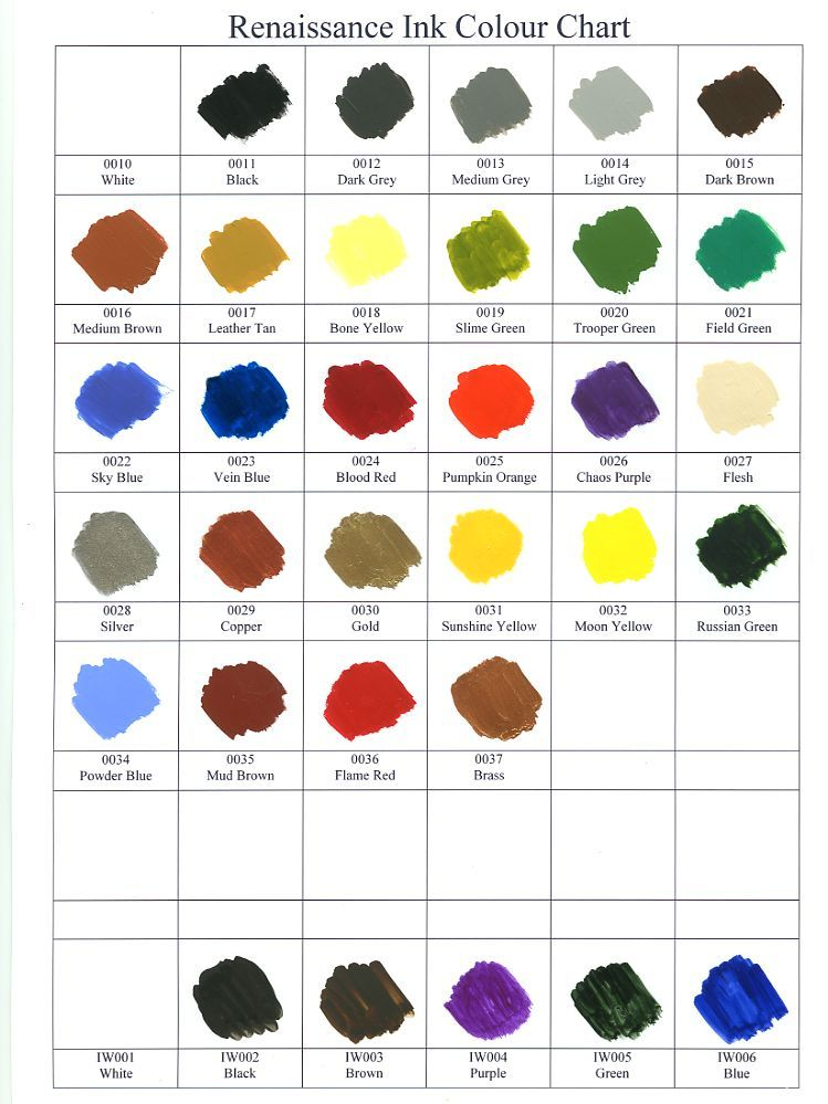 Tmp Color Charts Topic