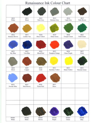 Click on this image for a larger version of the RI colour chart